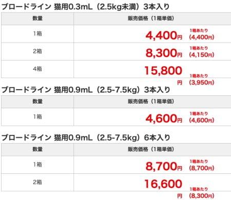 猫用ブロードライン・スポットオンの通販最安値比較(ぽちたま薬局)