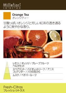 Millefiori(ミッレフィオーリ) のフレグランス、オレンジティーの香り