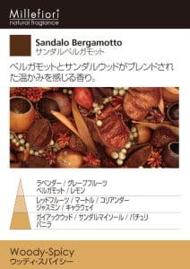 Millefiori(ミッレフィオーリ) サンダルベルガモットの香りとは