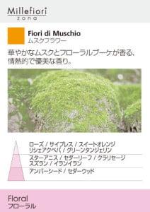 Millefiori(ミッレフィオーリ) のフレグランス、ムスクフラワーの香り